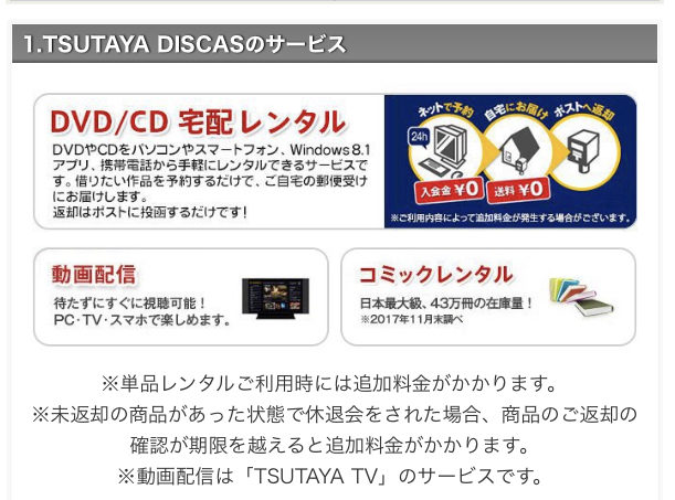 TSUTAYA DISCAS(ツタヤディスカス)の特徴